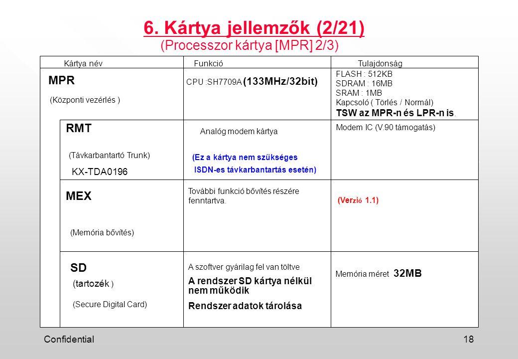 6. Kártya jellemzők (2/21) (Processzor kártya [MPR] 2/3) MPR RMT MEX